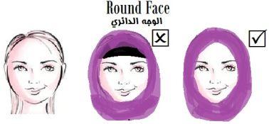 لفة الحجاب للوجه الدائرى