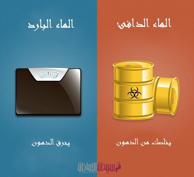 الفرق بين الحمام بالماء البارد والحمام بالماء الساخن