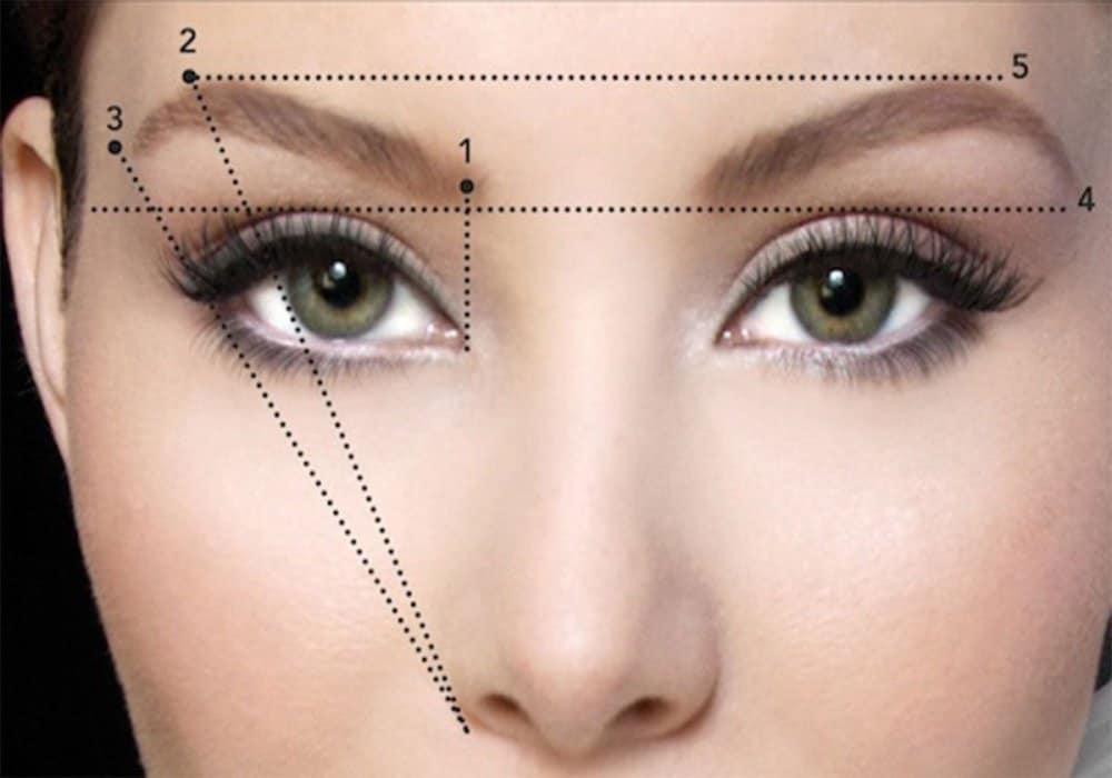 الحواجب المناسبة للعيون الواسعة