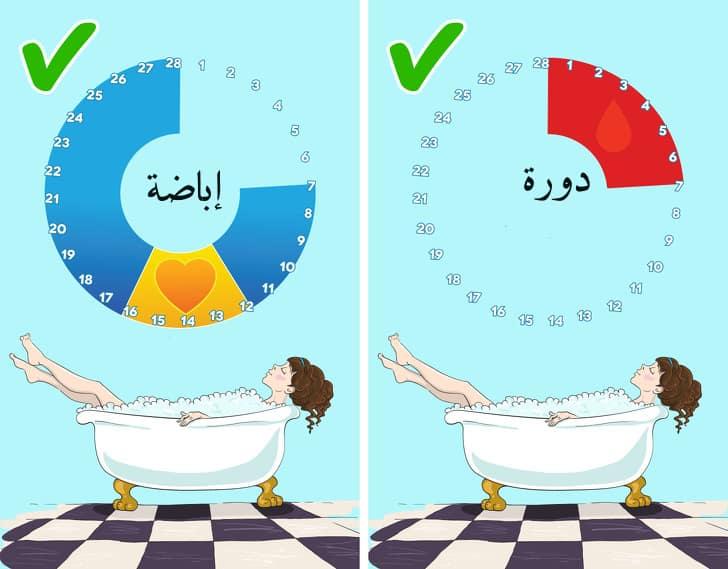 الاستحمام أثناء الدورة